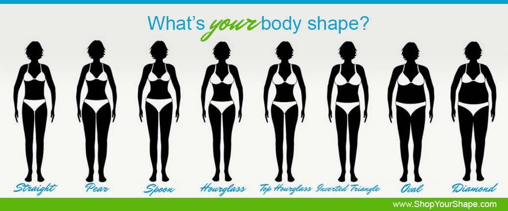 body-shapes-page